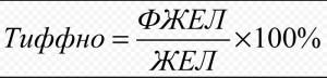 Индекс Тиффно
