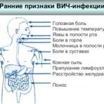 ВИЧ-инфекция у детей