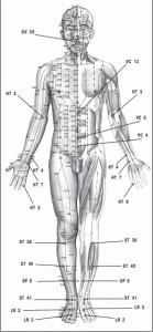 массаж стресс, массаж +при депрессии, точечный массаж +при депрессии, успокаивающий массаж